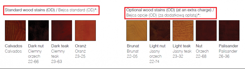 ST-1 120 BL - Neutral counter element